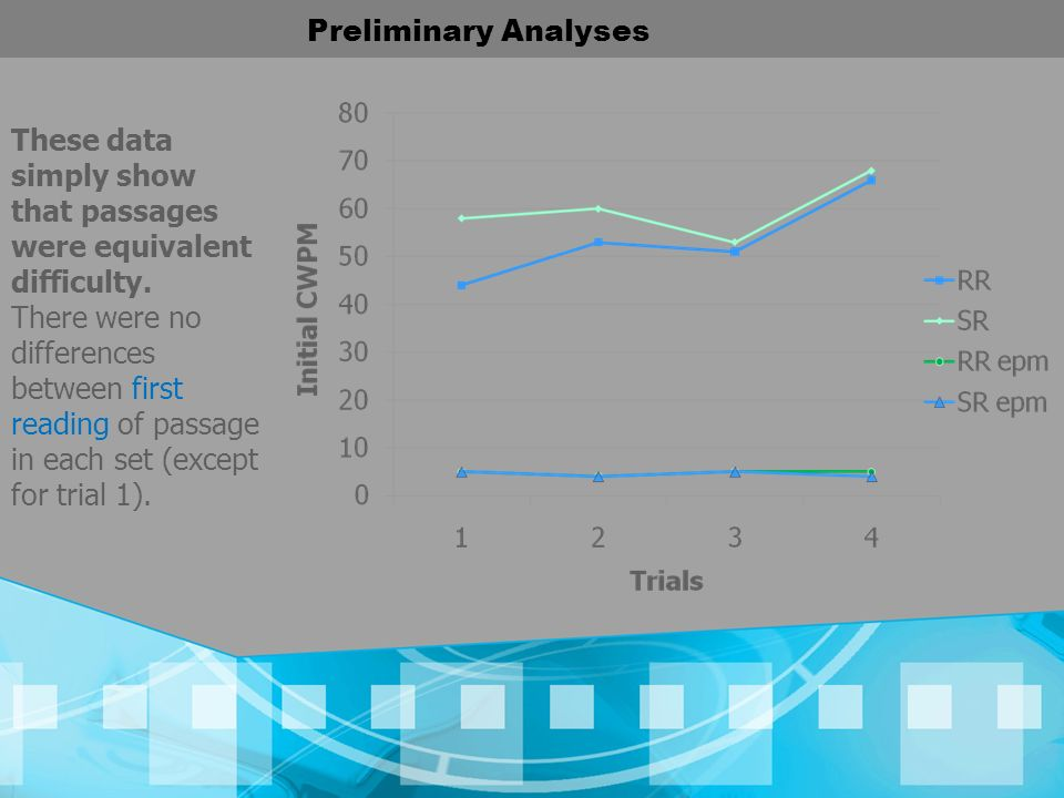 Preliminary Analyses These data simply show that passages were equivalent difficulty.