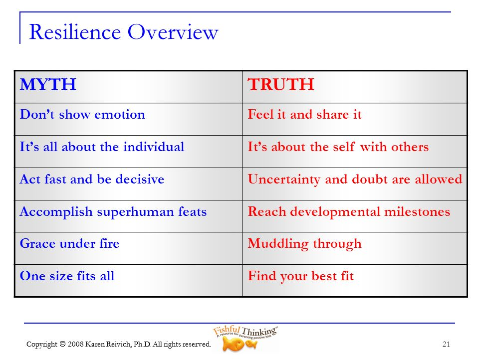 Resilience Overview MYTH TRUTH Don't show emotion Feel it and share it