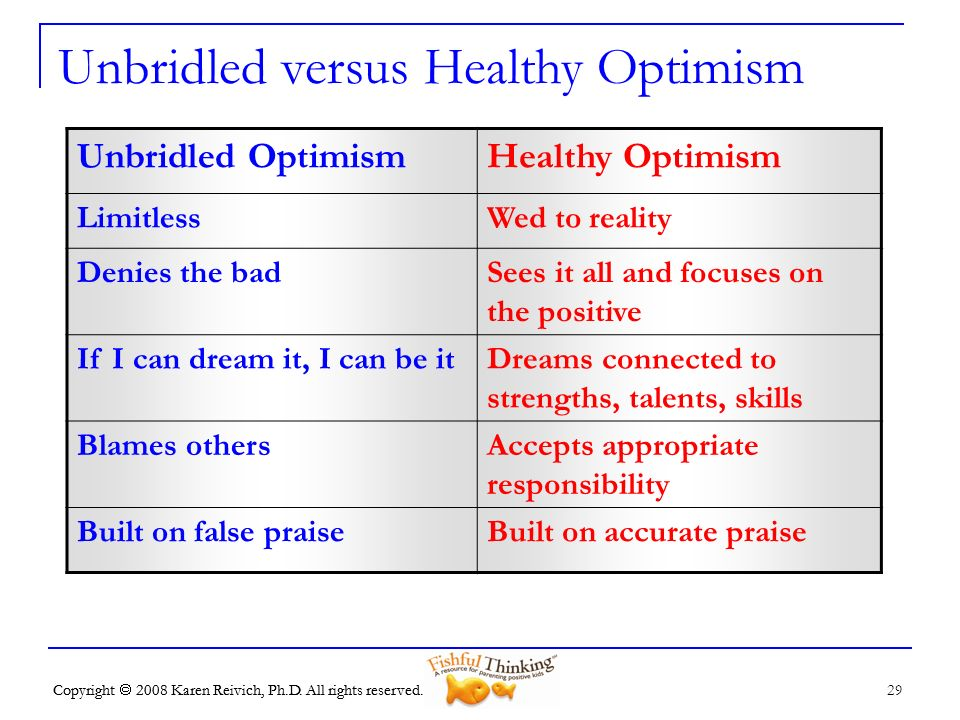 optimism versus reality Content for this page, unless otherwise indicated with a fidelity pyramid logo, is published or selected by fidelity interactive content services llc (fics), a fidelity company with main offices in new york, new york all web pages that are published by fics will contain this legend fics was.