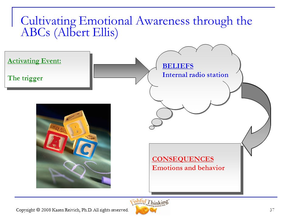 Cultivating Emotional Awareness through the ABCs (Albert Ellis)