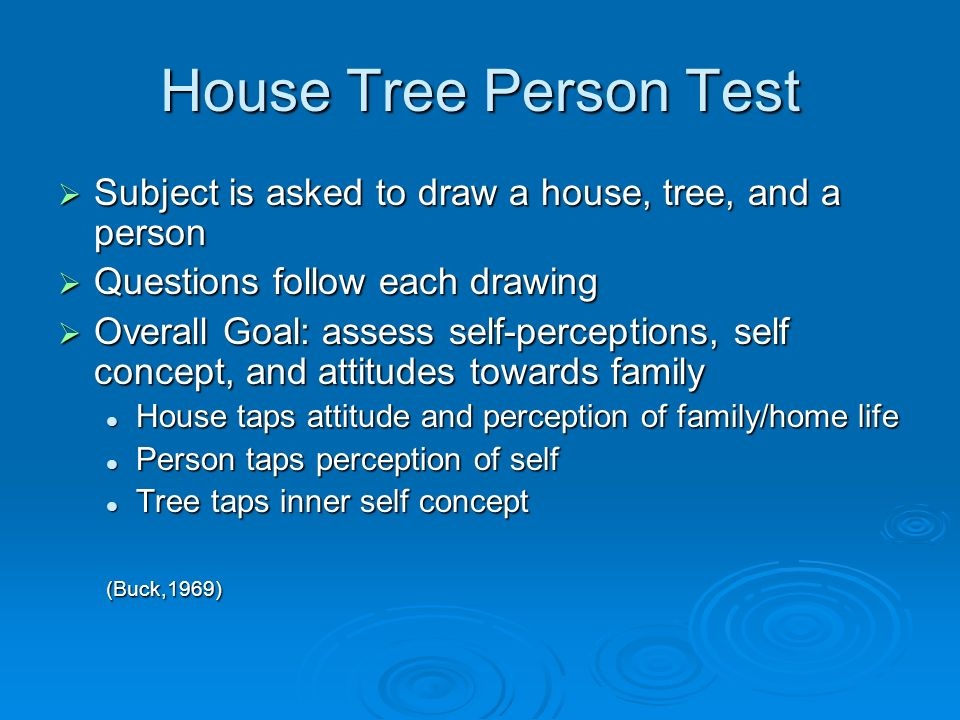 House Tree Person Test Subject is asked to draw a house, tree, and a person. Questions follow each drawing.