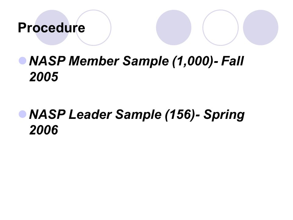 Procedure NASP Member Sample (1,000)- Fall 2005