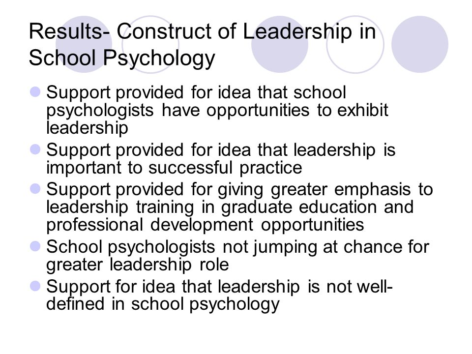 Results- Construct of Leadership in School Psychology