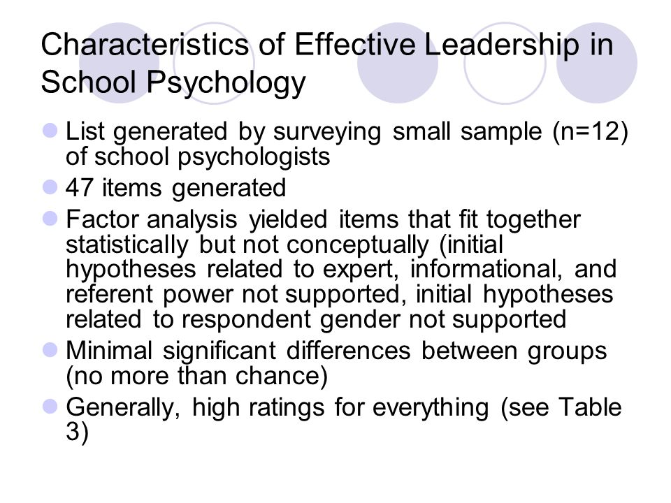 Characteristics of Effective Leadership in School Psychology