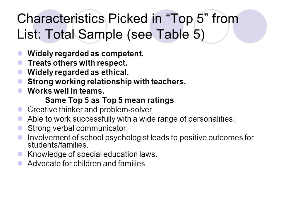 Characteristics Picked in Top 5 from List: Total Sample (see Table 5)