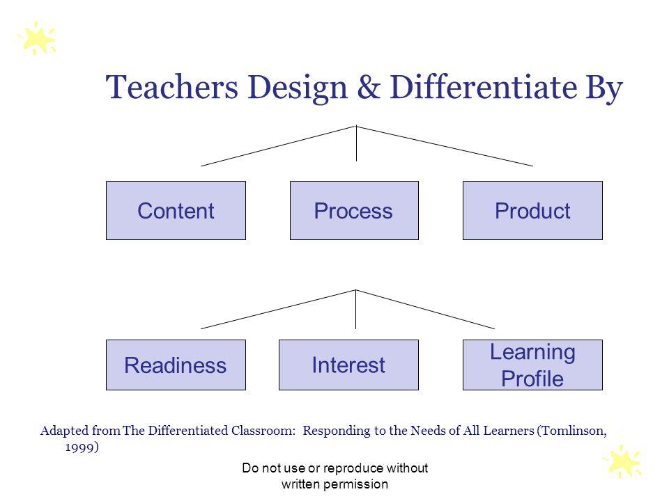 Teachers Design & Differentiate By