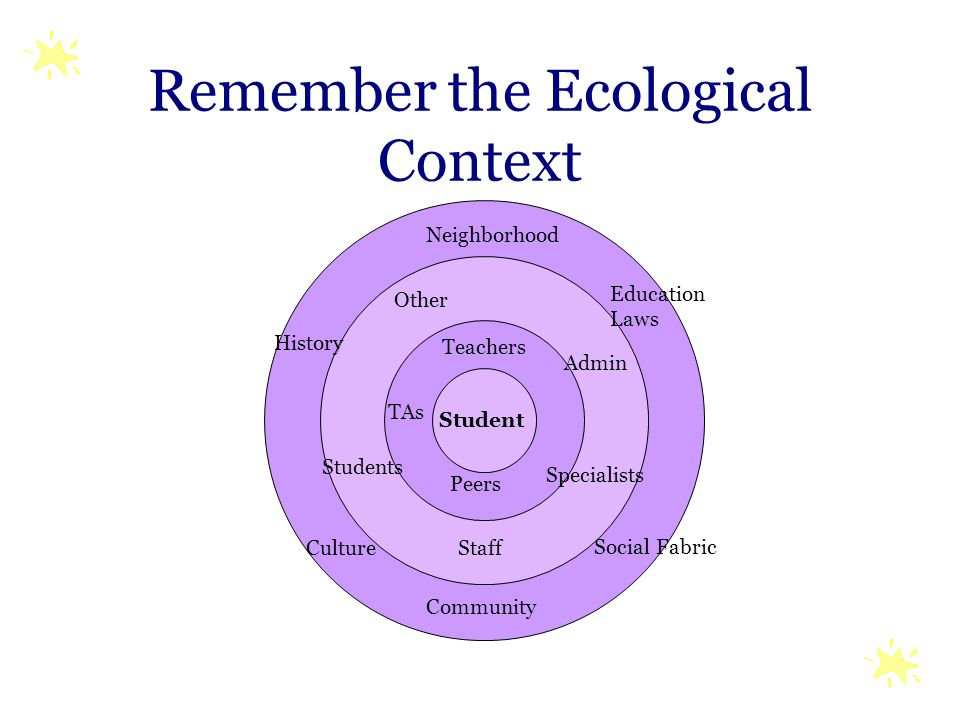 Remember the Ecological Context