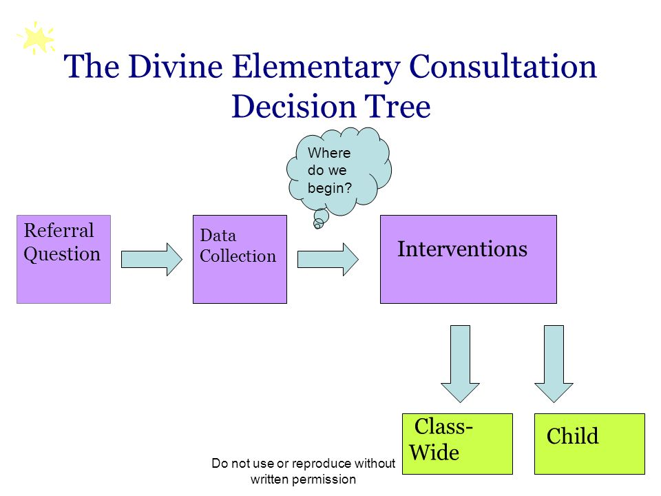 The Divine Elementary Consultation Decision Tree