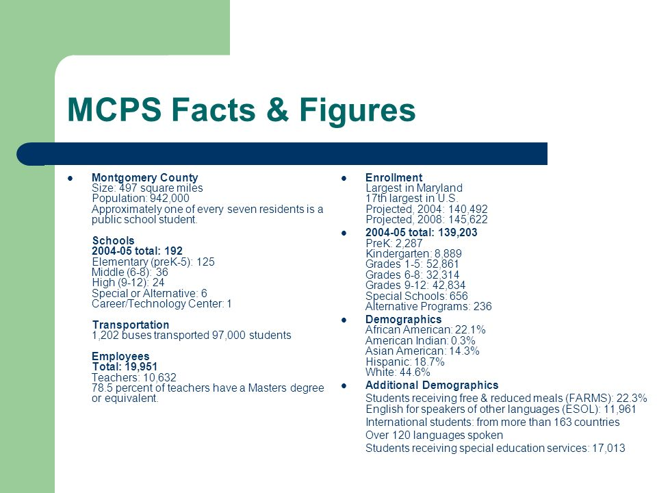MCPS Facts & Figures