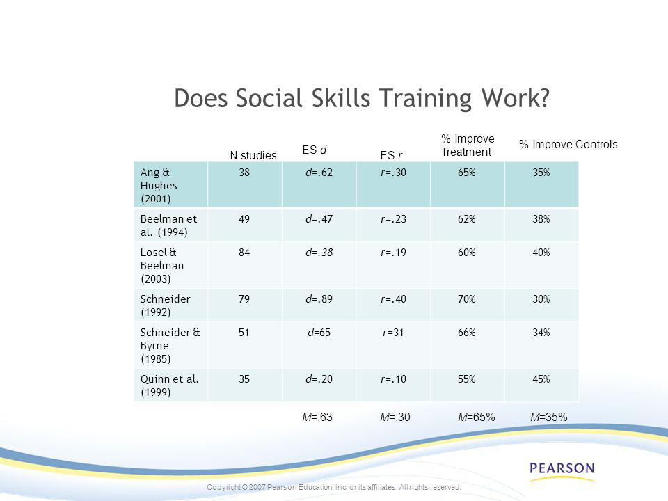 Does Social Skills Training Work
