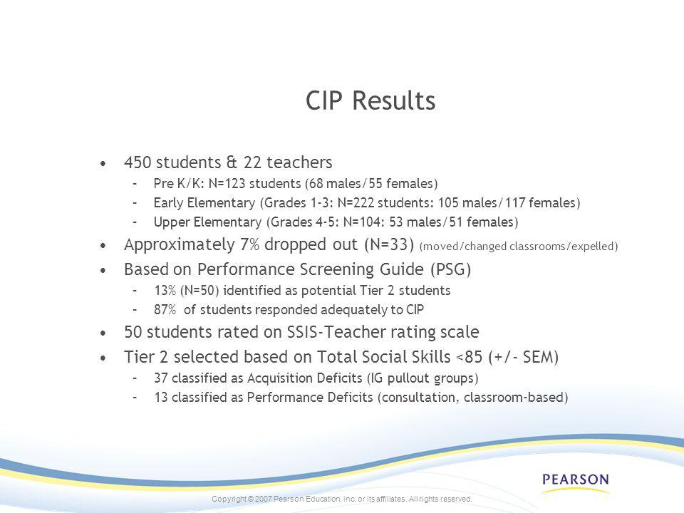 CIP Results 450 students & 22 teachers