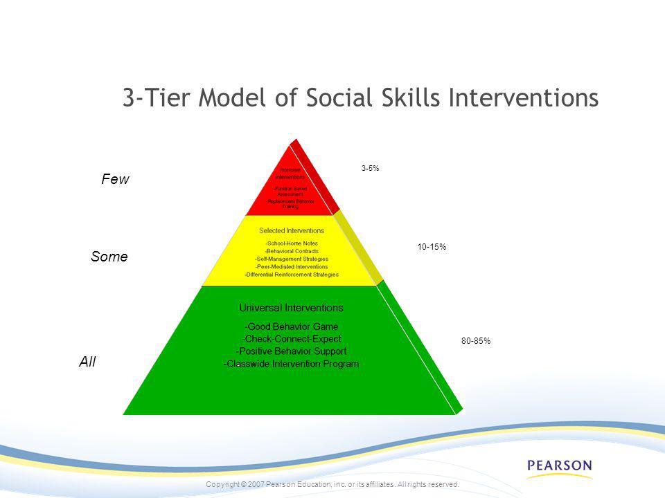 3-Tier Model of Social Skills Interventions