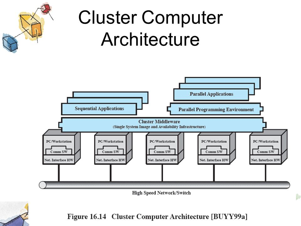 distributed computing systems ppt download