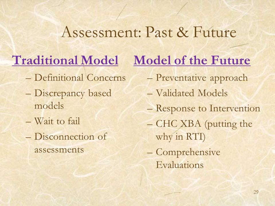 Assessment: Past & Future