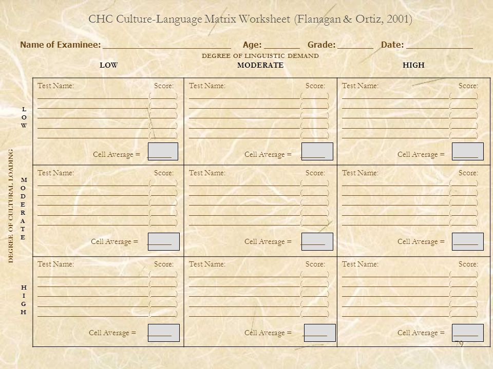 CHC Culture-Language Matrix Worksheet (Flanagan & Ortiz, 2001)