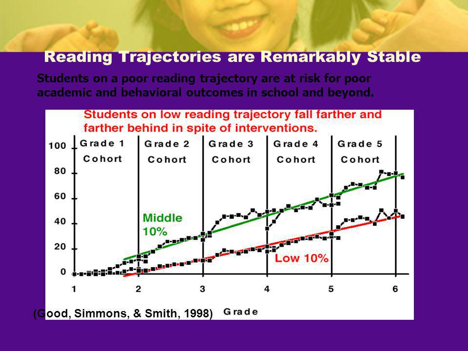 Reading Trajectories are Remarkably Stable