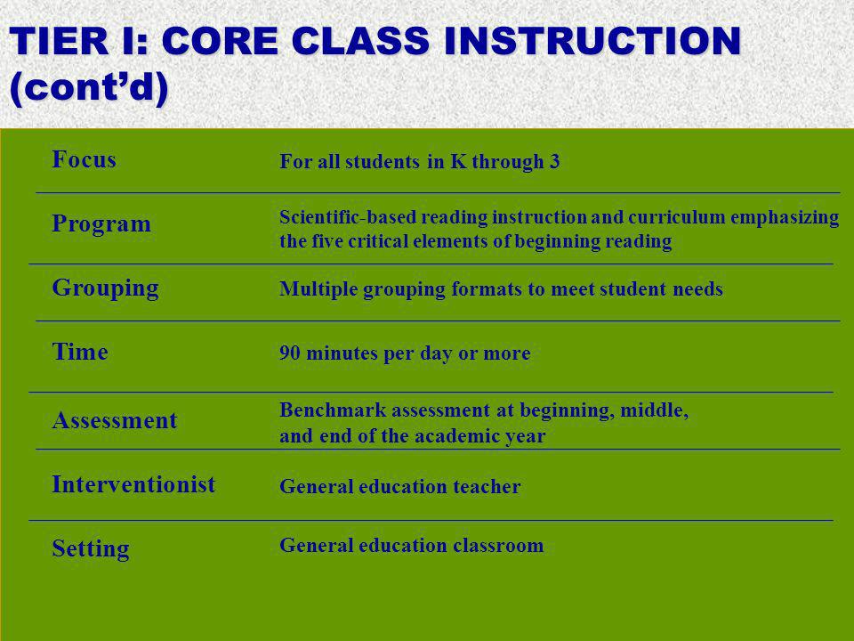 TIER I: CORE CLASS INSTRUCTION (cont'd)