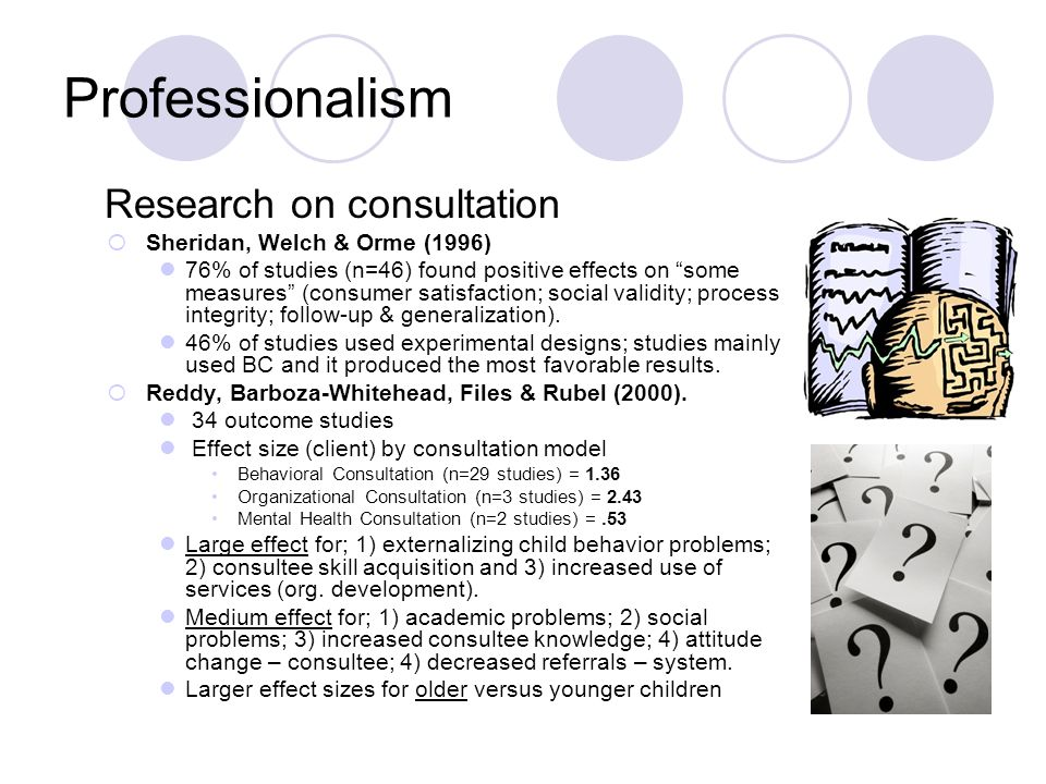 Professionalism Research on consultation Sheridan, Welch & Orme (1996)