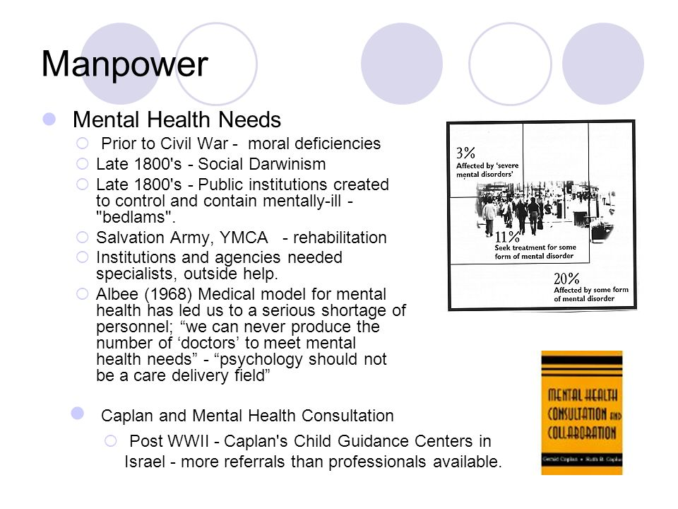 Manpower Mental Health Needs Caplan and Mental Health Consultation