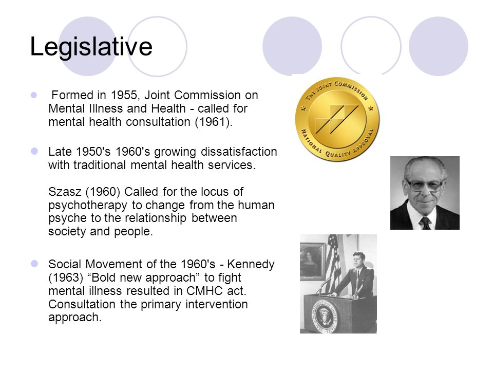 Legislative Formed in 1955, Joint Commission on Mental Illness and Health - called for mental health consultation (1961).