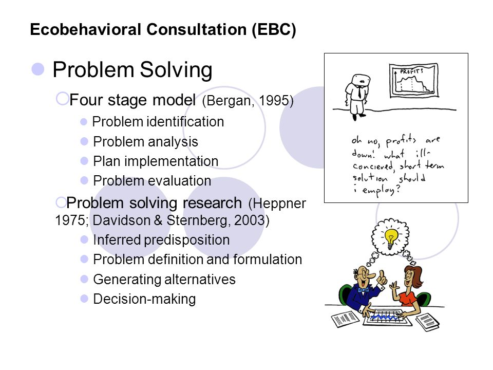 Problem Solving Four stage model (Bergan, 1995)