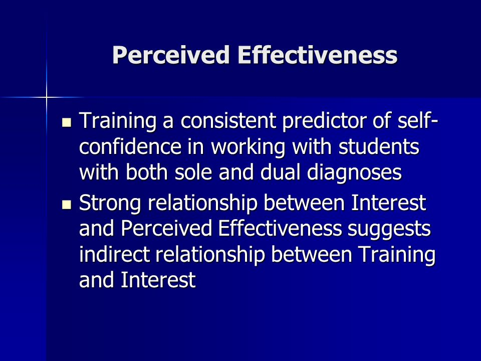 Perceived Effectiveness