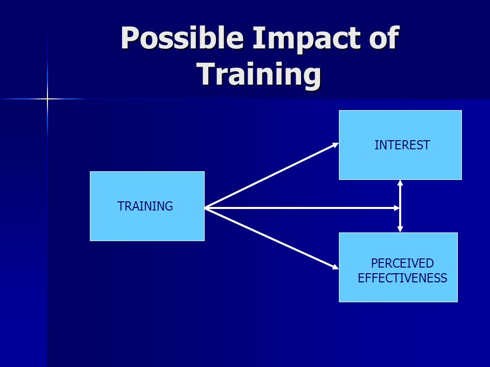 Possible Impact of Training