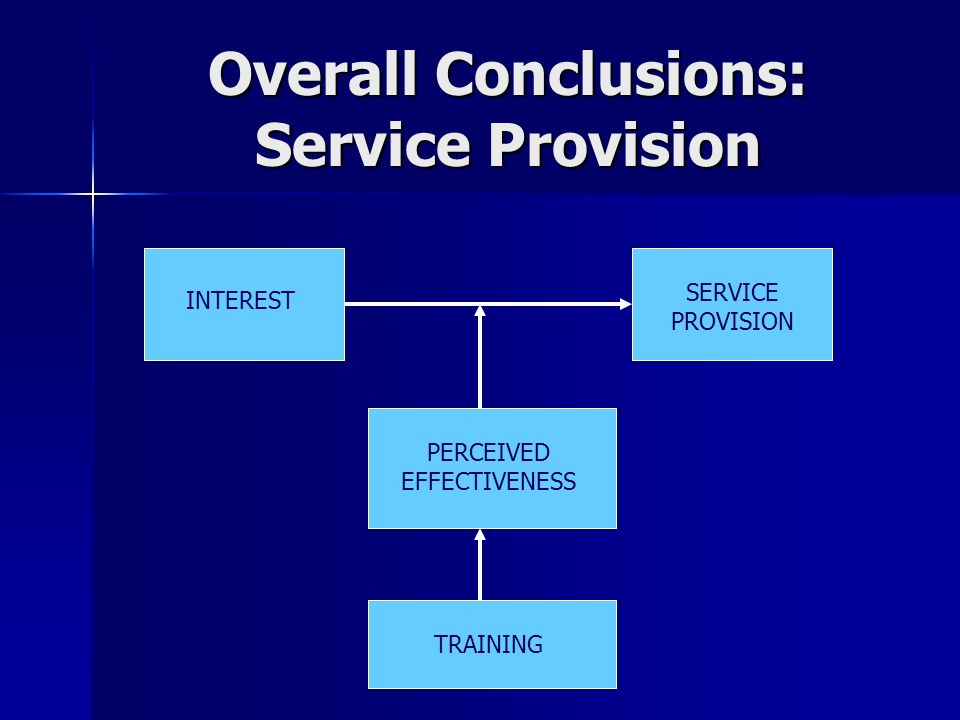 Overall Conclusions: Service Provision