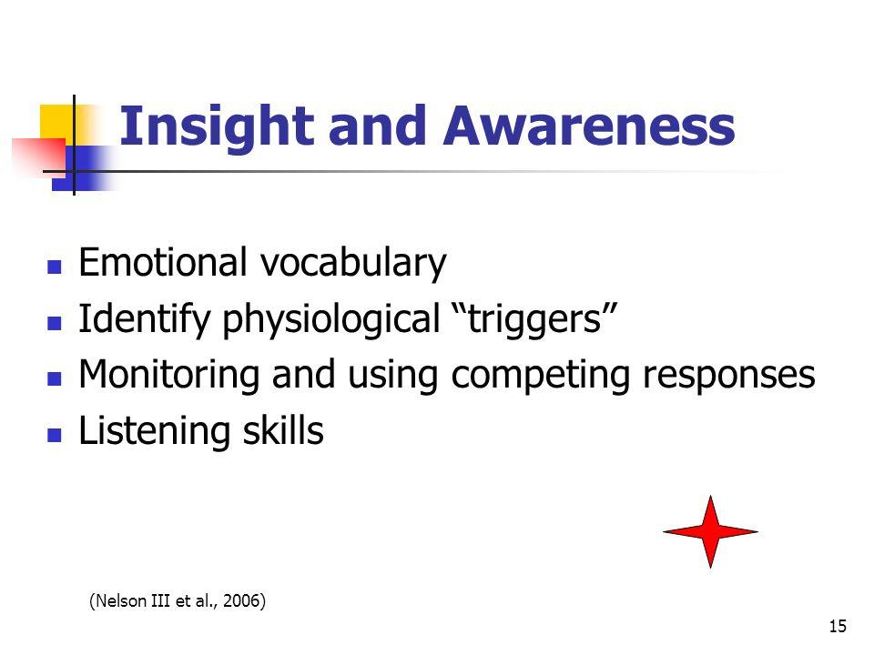 Insight and Awareness Emotional vocabulary