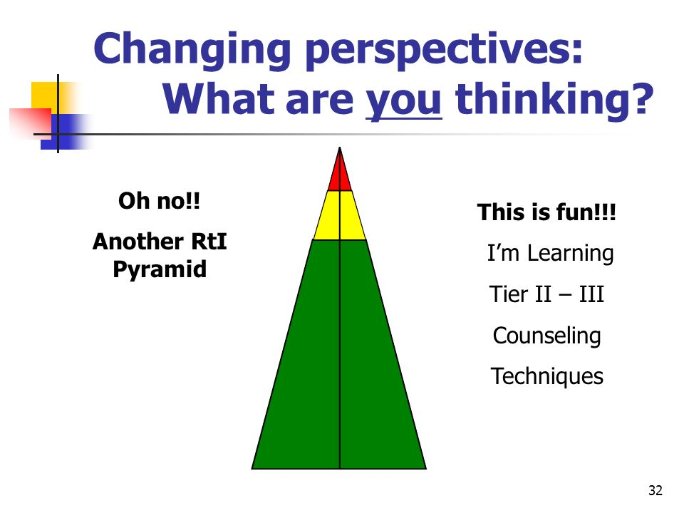 Changing perspectives: What are you thinking