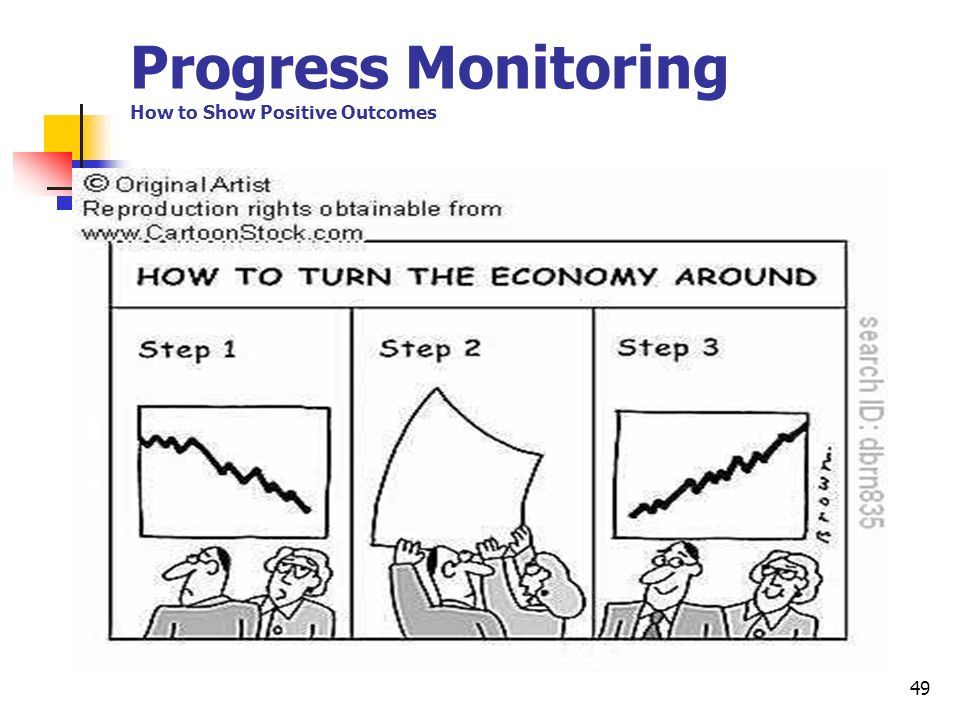 Progress Monitoring How to Show Positive Outcomes