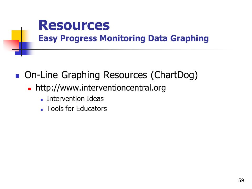 Resources Easy Progress Monitoring Data Graphing