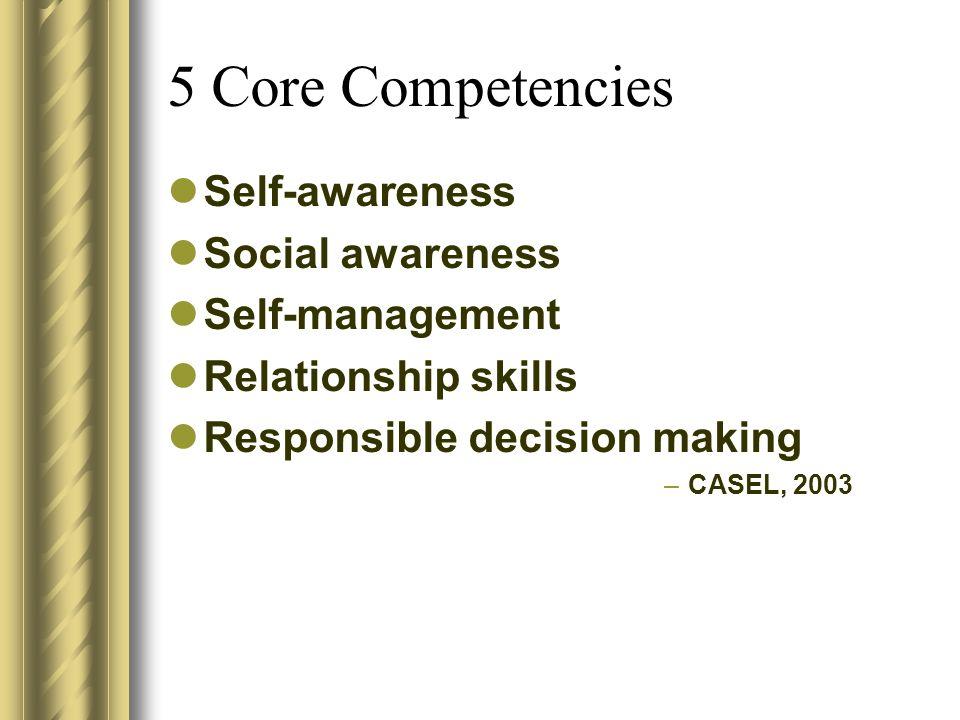 5 Core Competencies Self-awareness Social awareness Self-management