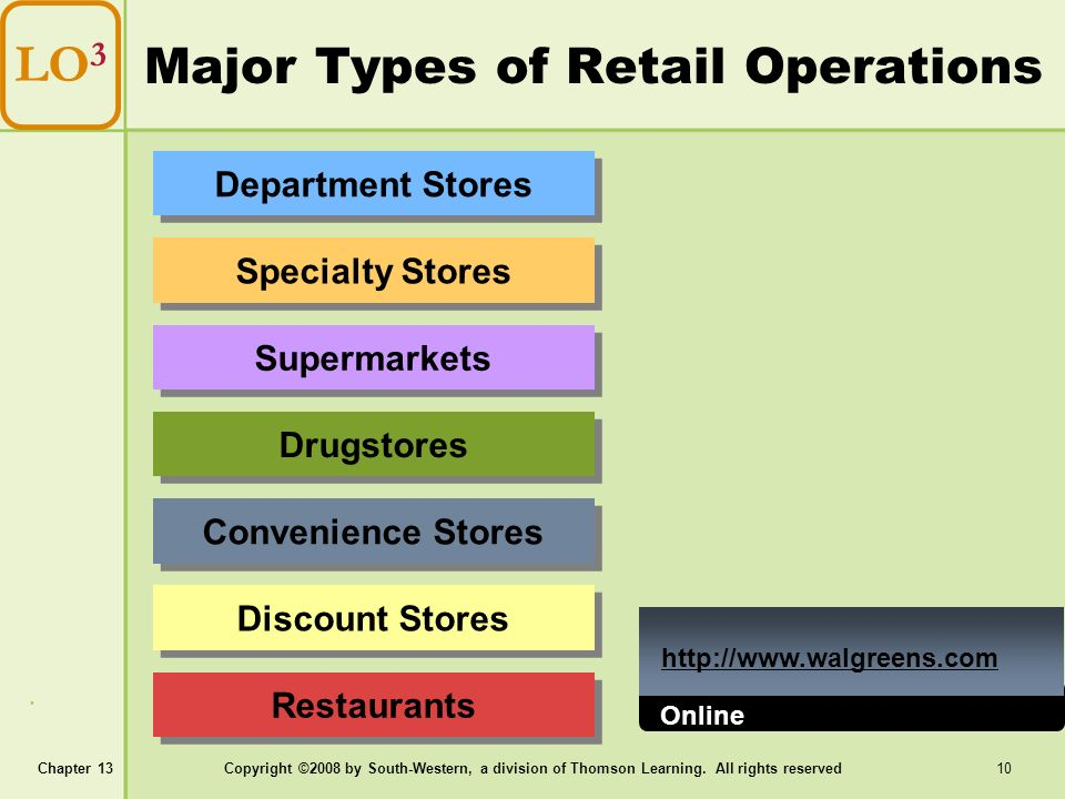 classification about retail procedures essay