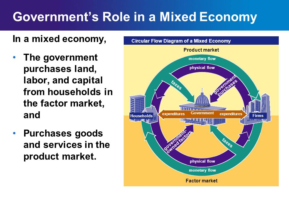 Circular flow of a mixed economy ppt download circular flow of a mixed economy 2 3 governments ccuart Gallery