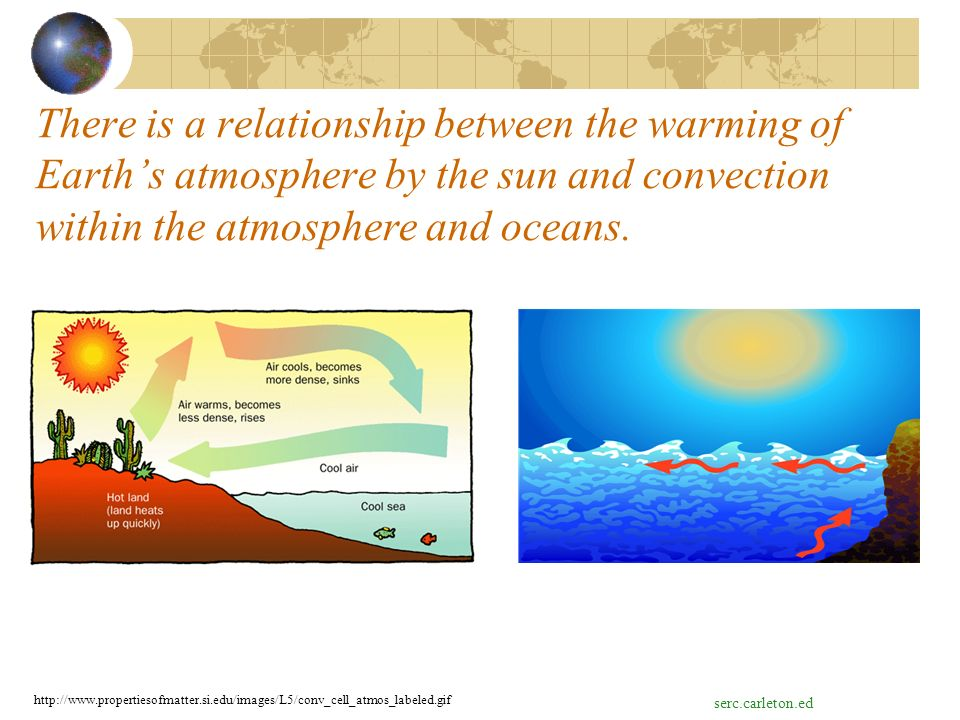 ocean and atmosphere relationship problems