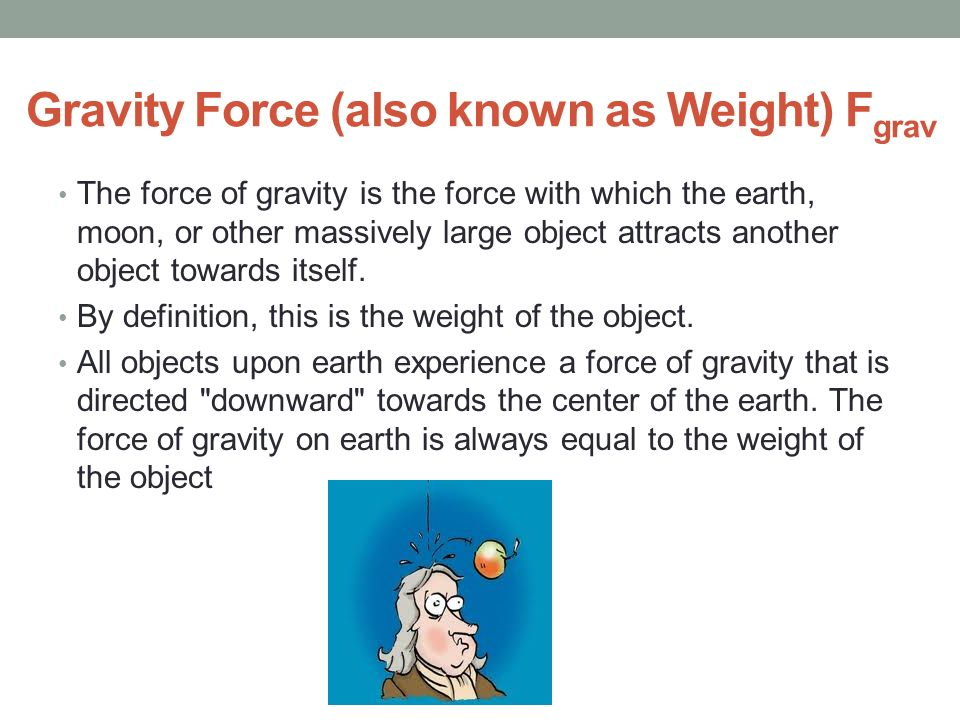 Gravity Force (also known as Weight) Fgrav