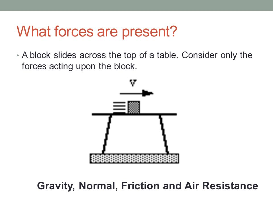 What forces are present