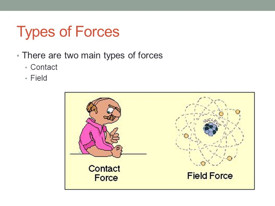 Types of Forces There are two main types of forces Contact Field