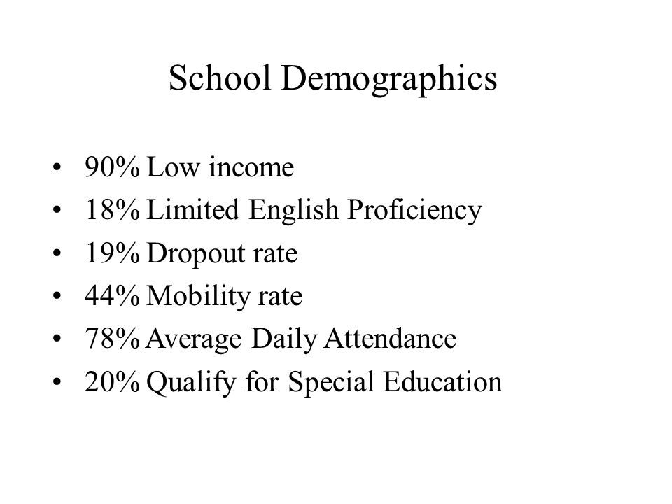 School Demographics 90% Low income 18% Limited English Proficiency