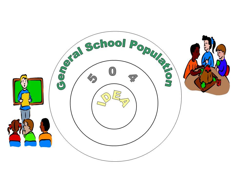 General School Population