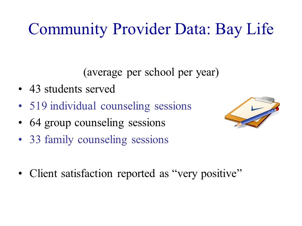 Community Provider Data: Bay Life