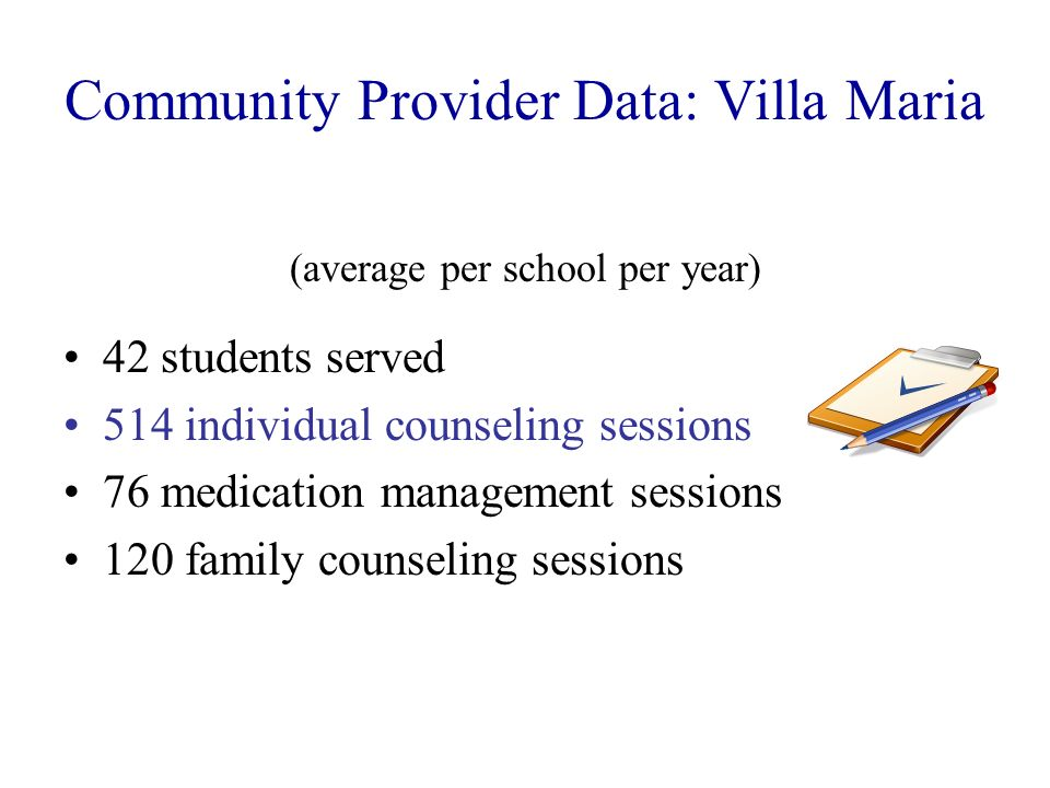 Community Provider Data: Villa Maria
