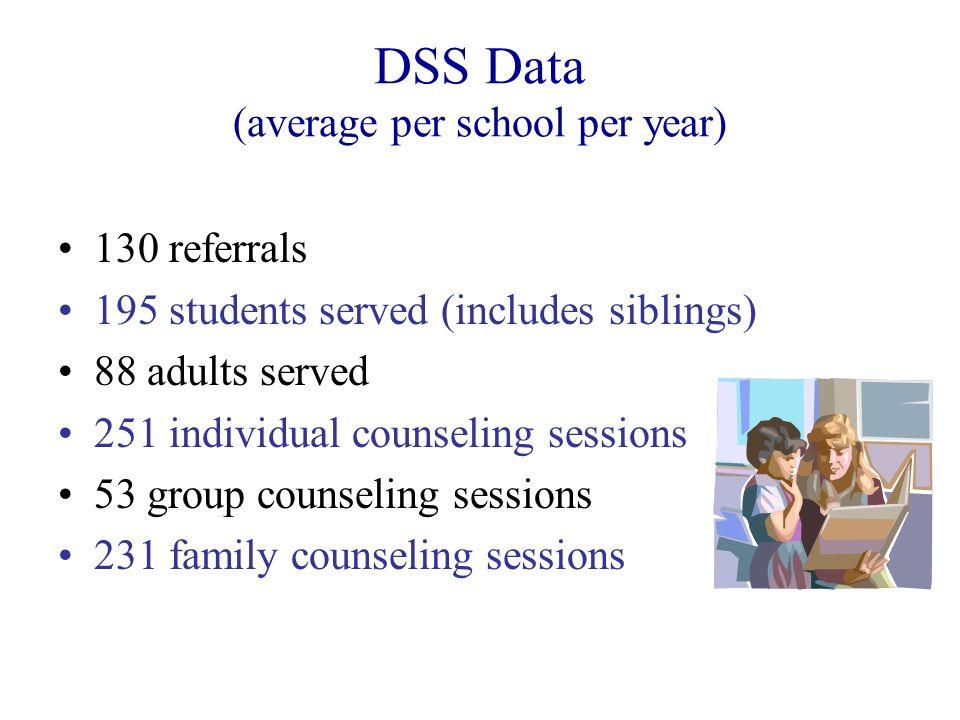 DSS Data (average per school per year)