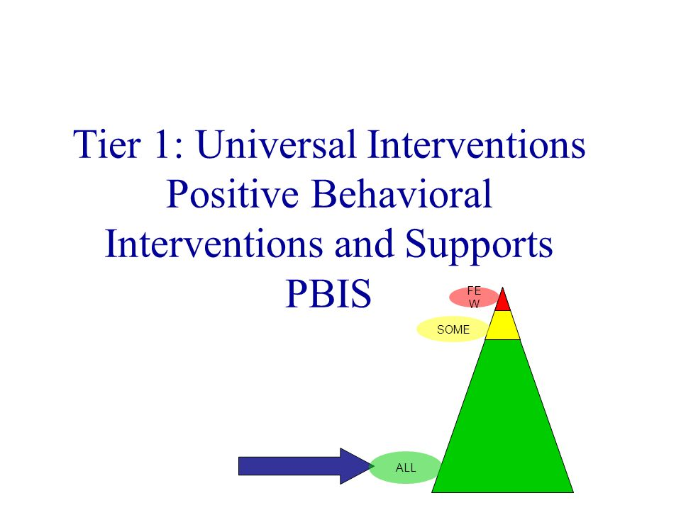 Tier 1: Universal Interventions Positive Behavioral Interventions and Supports PBIS