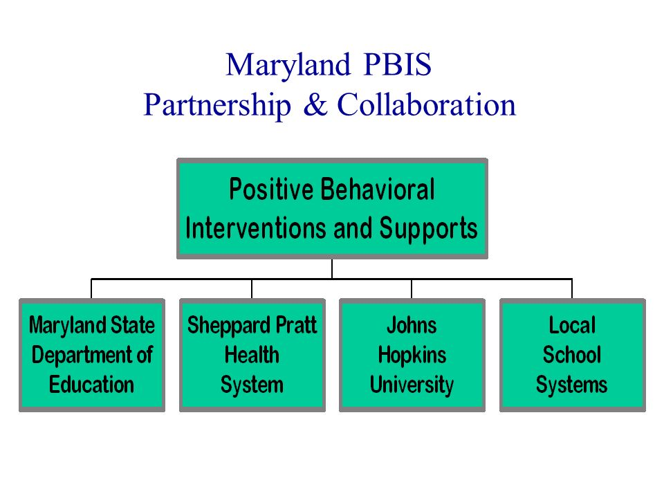 Maryland PBIS Partnership & Collaboration