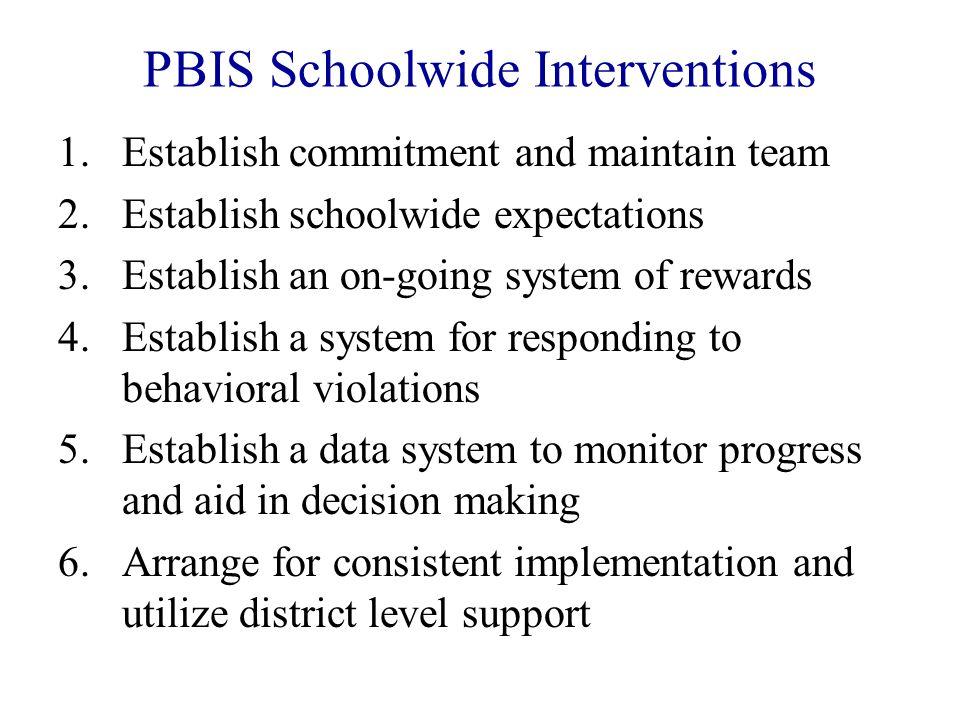 PBIS Schoolwide Interventions
