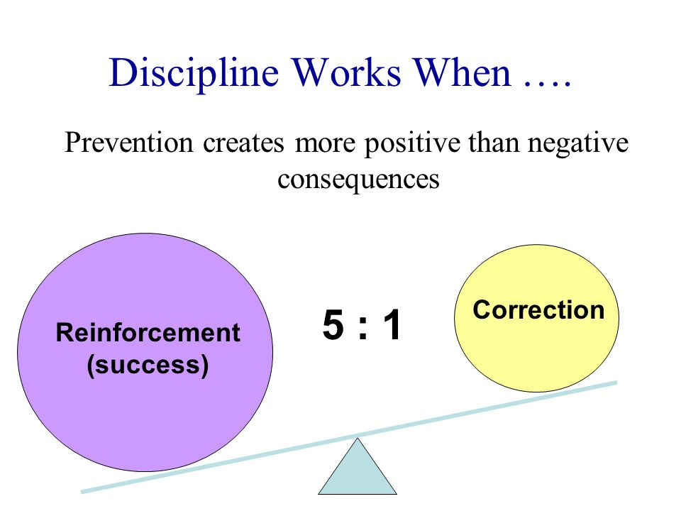 Discipline Works When ….