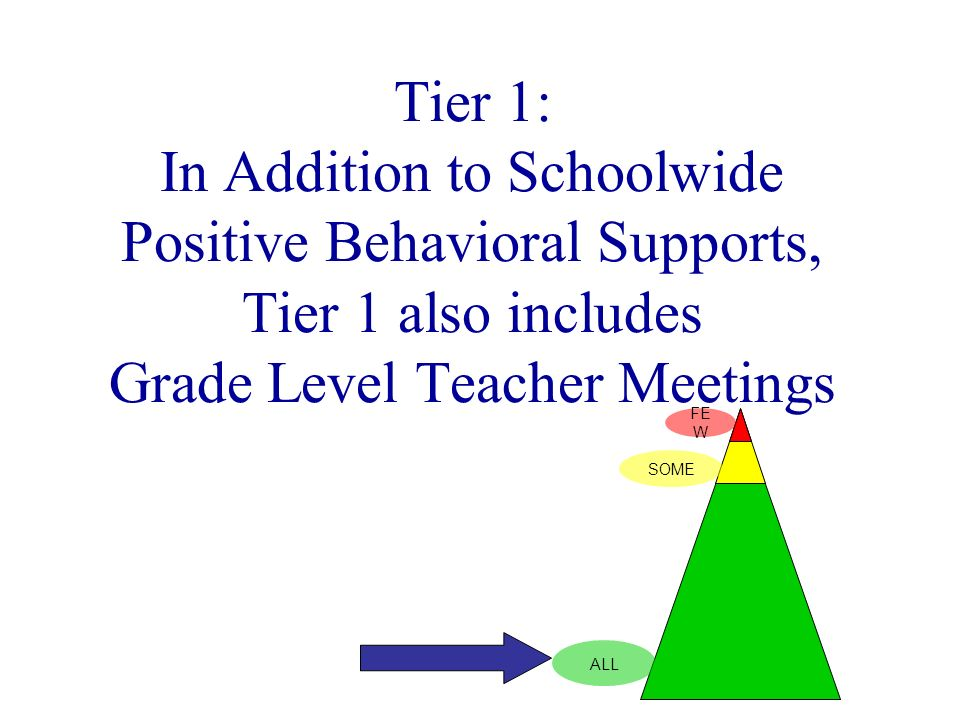 Tier 1: In Addition to Schoolwide Positive Behavioral Supports, Tier 1 also includes Grade Level Teacher Meetings