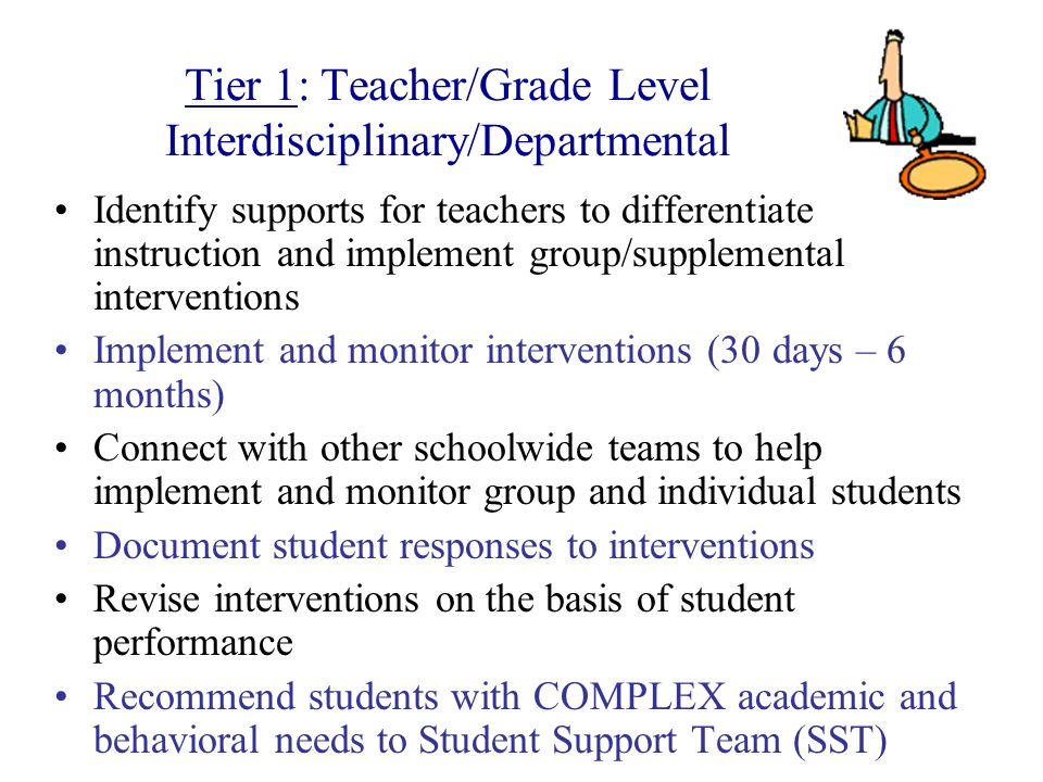 Tier 1: Teacher/Grade Level Interdisciplinary/Departmental